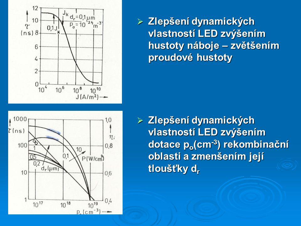  Zlepšení dynamických vlastností LED zvýšením hustoty náboje – zvětšením proudové hustoty  Zlepšení dynamických vlastností LED zvýšením dotace p o (cm -3 ) rekombinační oblasti a zmenšením její tloušťky d r