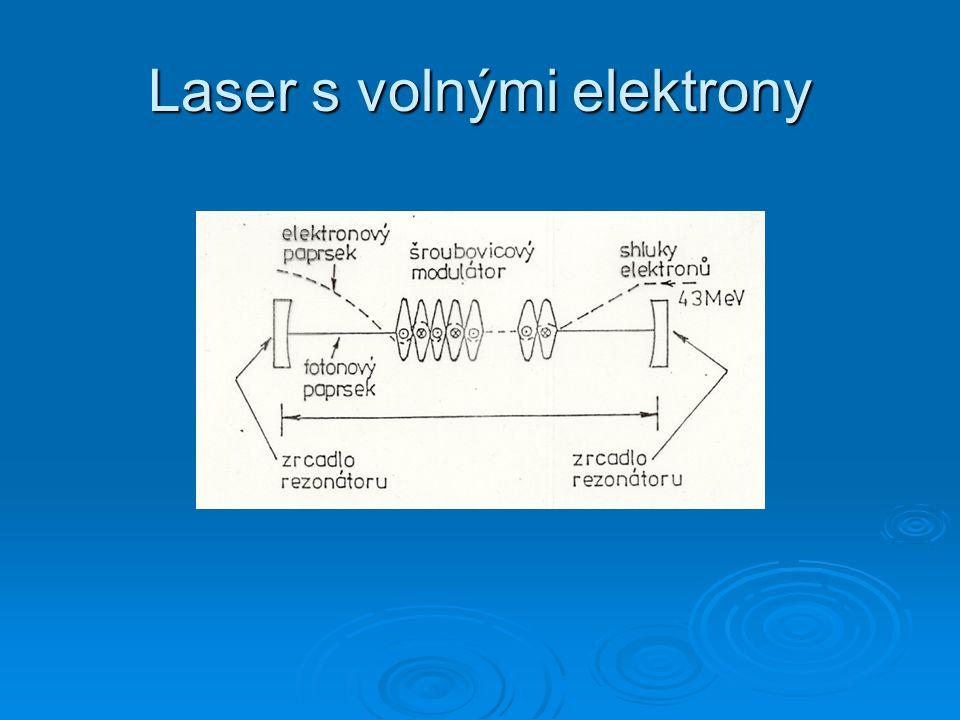 Laser s volnými elektrony