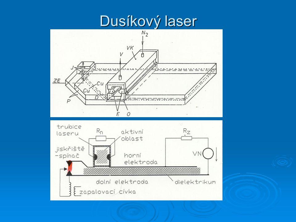 Dusíkový laser