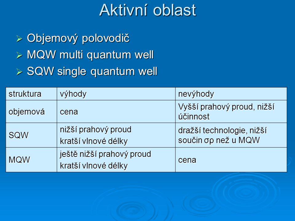 Aktivní oblast  Objemový polovodič  MQW multi quantum well  SQW single quantum well strukturavýhodynevýhody objemovácena Vyšší prahový proud, nižší účinnost SQW nižší prahový proud kratší vlnové délky dražší technologie, nižší součin σρ než u MQW MQW ještě nižší prahový proud kratší vlnové délky cena