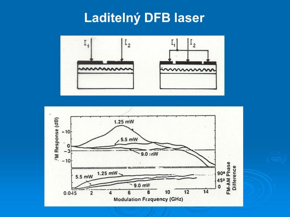 Laditelný DFB laser