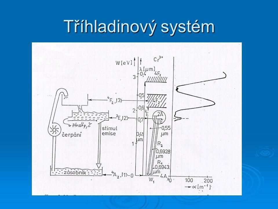 Tříhladinový systém