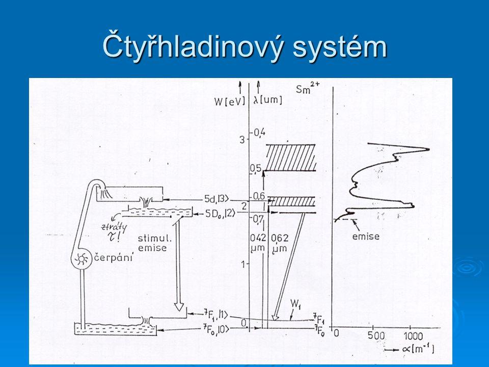 Čtyřhladinový systém