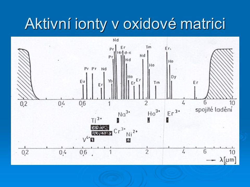 Aktivní ionty v oxidové matrici