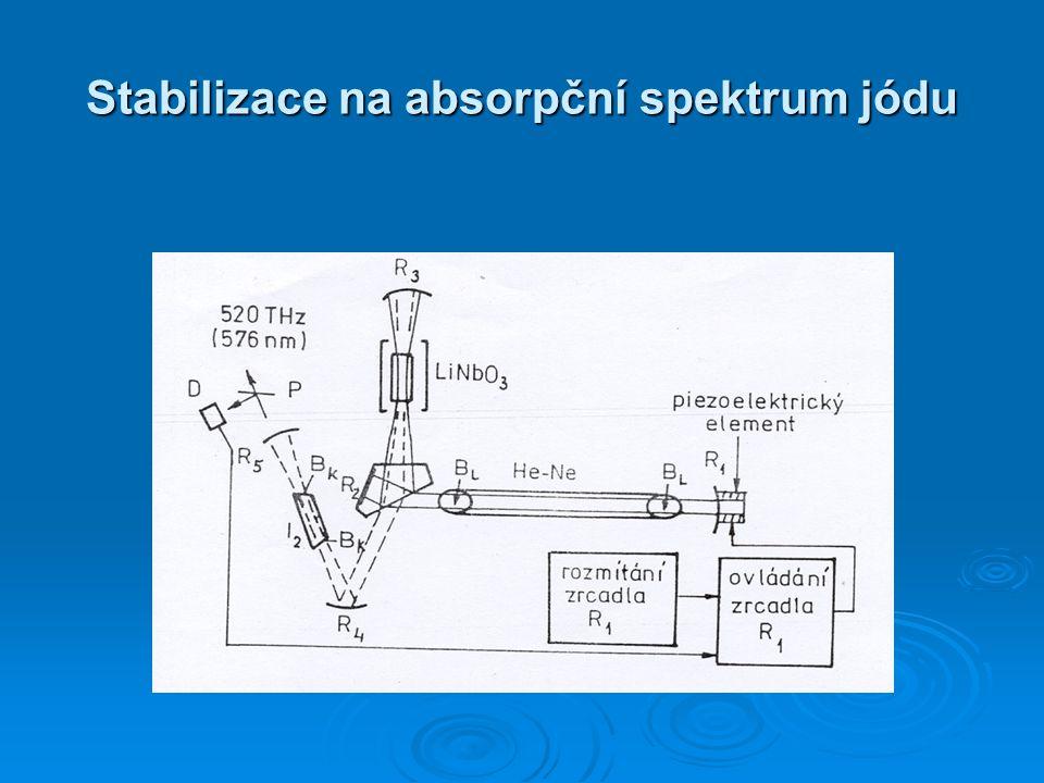 Stabilizace na absorpční spektrum jódu