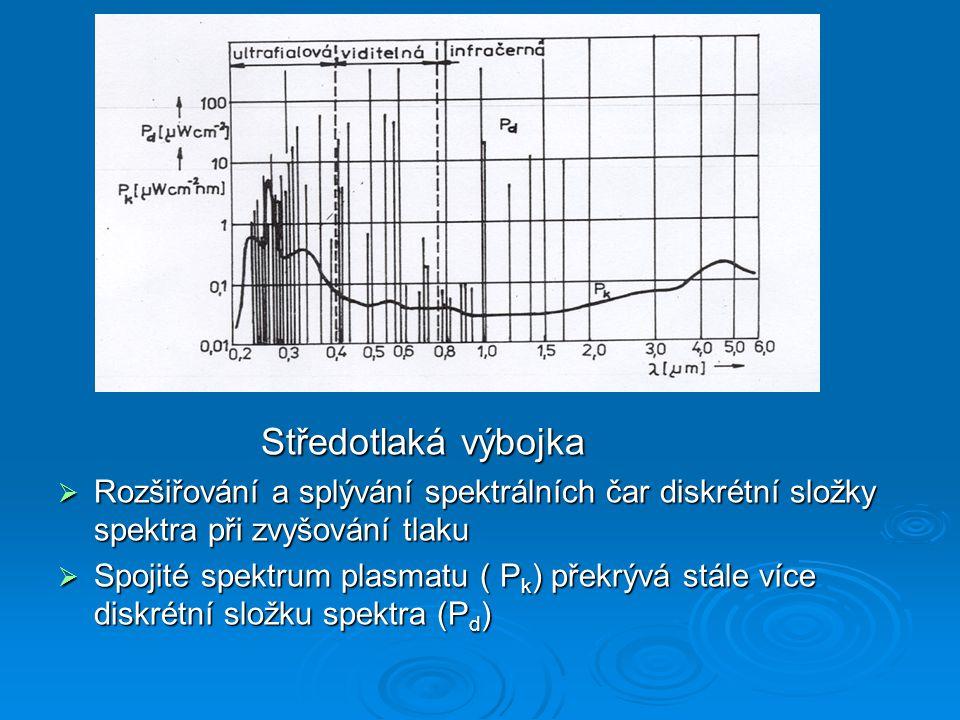 Středotlaká výbojka Středotlaká výbojka  Rozšiřování a splývání spektrálních čar diskrétní složky spektra při zvyšování tlaku  Spojité spektrum plasmatu ( P k ) překrývá stále více diskrétní složku spektra (P d )