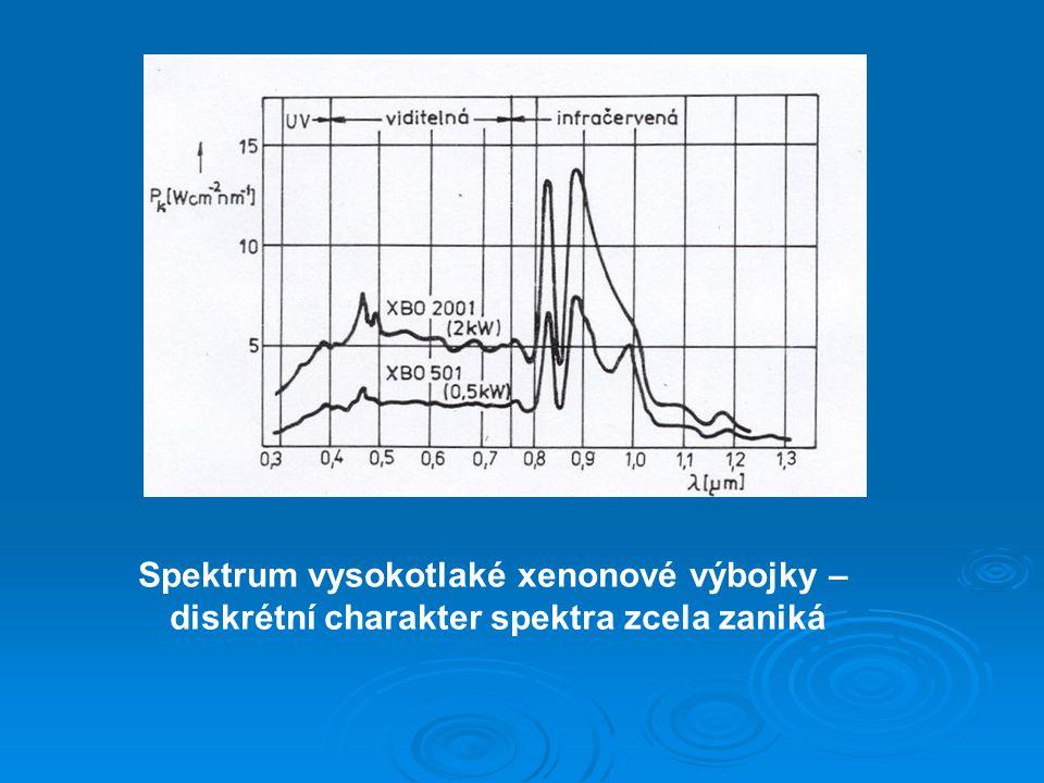 Spektrum vysokotlaké xenonové výbojky – diskrétní charakter spektra zcela zaniká
