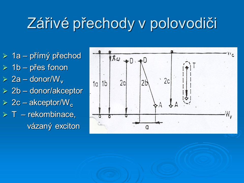 Zářivé přechody v polovodiči  1a – přímý přechod  1b – přes fonon  2a – donor/W v  2b – donor/akceptor  2c – akceptor/W c  T – rekombinace, váza