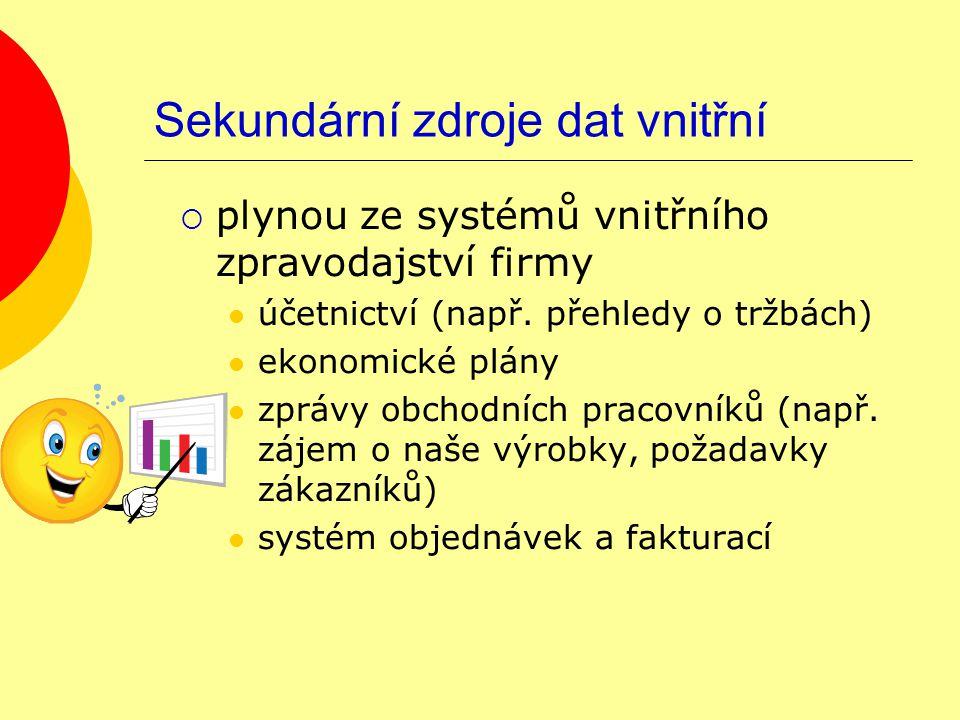 Sekundární zdroje dat vnitřní  plynou ze systémů vnitřního zpravodajství firmy účetnictví (např.