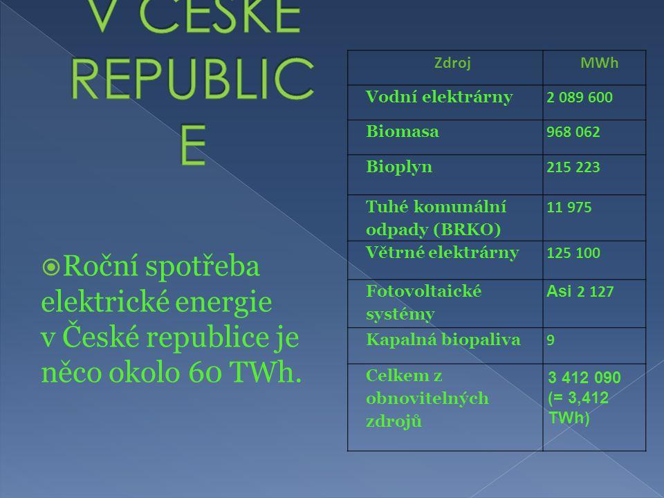  Roční spotřeba elektrické energie v České republice je něco okolo 60 TWh. Zdroj MWh Vodní elektrárny 2 089 600 Biomasa 968 062 Bioplyn 215 223 Tuhé