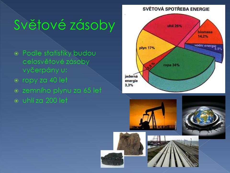 Využití elektráren během roku  koeficient ročního využití - procentuálně charakterizuje možnost využívání daného zdroje energie během roku