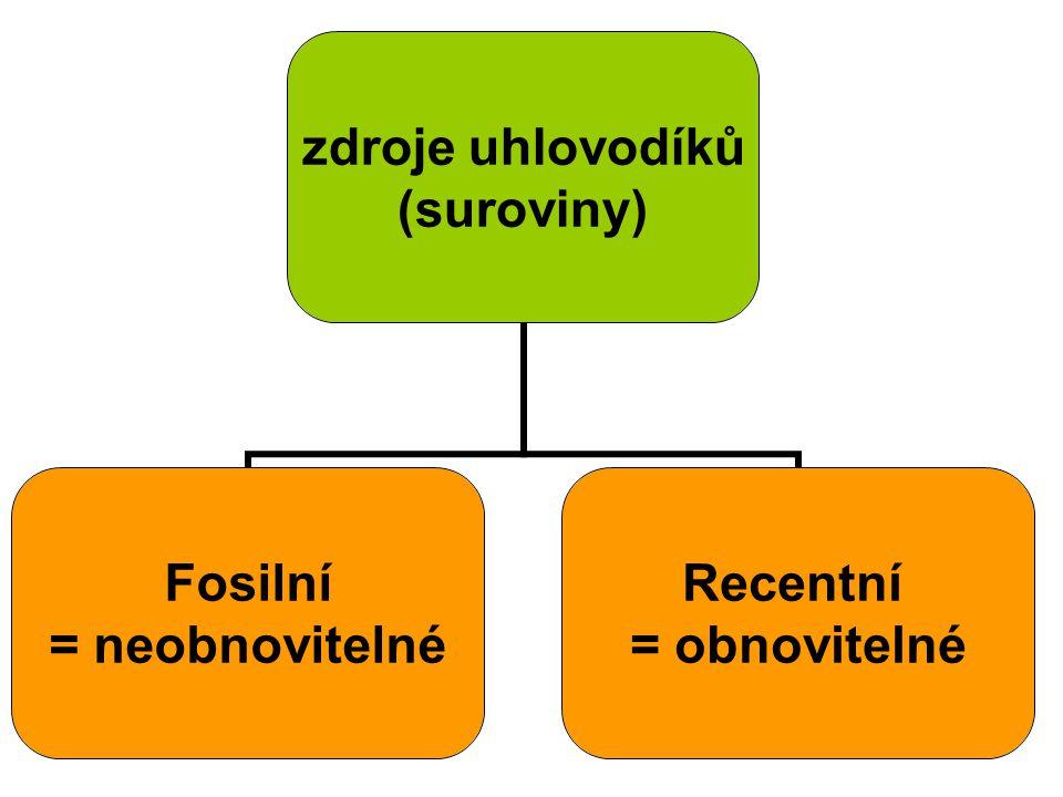 3 1) Fosilní zdroje a)ropa b)uhlí c)zemní plyn - vznikly geochemickými procesy, v pravěku