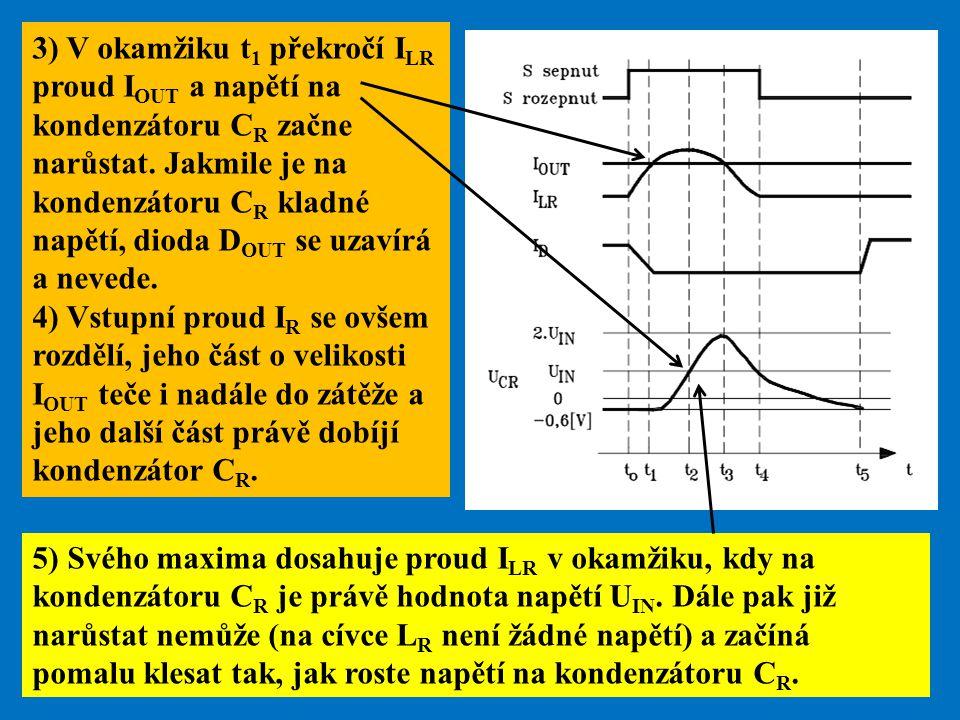 3) V okamžiku t 1 překročí I LR proud I OUT a napětí na kondenzátoru C R začne narůstat. Jakmile je na kondenzátoru C R kladné napětí, dioda D OUT se