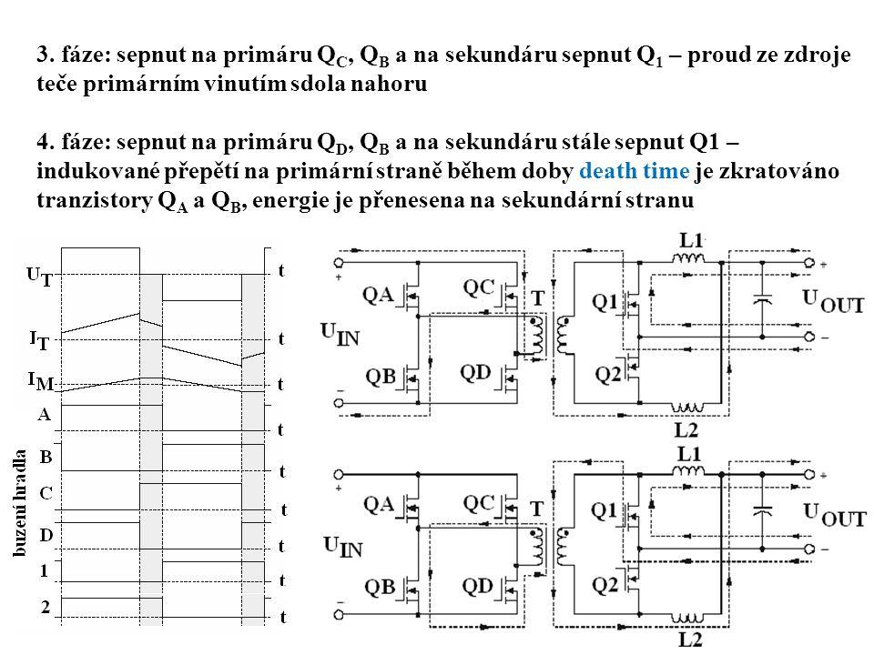 3. fáze: sepnut na primáru Q C, Q B a na sekundáru sepnut Q 1 – proud ze zdroje teče primárním vinutím sdola nahoru 4. fáze: sepnut na primáru Q D, Q