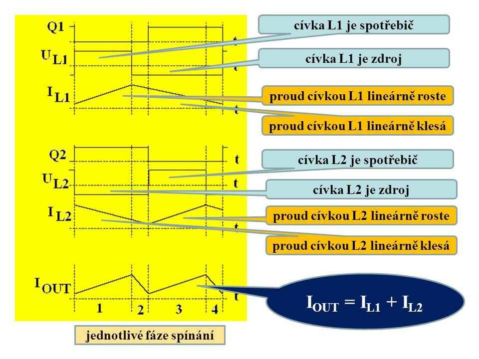 cívka L1 je spotřebič cívka L1 je zdroj cívka L2 je zdroj cívka L2 je spotřebič proud cívkou L1 lineárně roste proud cívkou L1 lineárně klesá proud cí