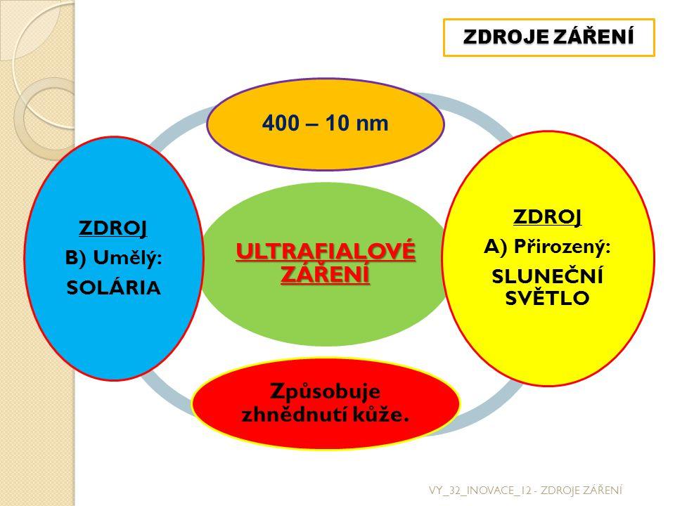 VY_32_INOVACE_12 - ZDROJE ZÁŘENÍ ZDROJE ZÁŘENÍ ULTRAFIALOVÉ ZÁŘENÍ 400 – 10 nm ZDROJ A) Přirozený: SLUNEČNÍ SVĚTLO Způsobuje zhnědnutí kůže. ZDROJ B)