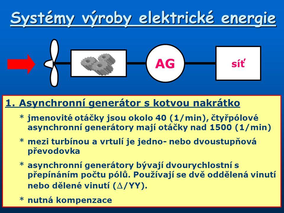 Systémy výroby elektrické energie 1.Asynchronní generátor s kotvou nakrátko *jmenovité otáčky jsou okolo 40 (1/min), čtyřpólové asynchronní generátory mají otáčky nad 1500 (1/min) *mezi turbínou a vrtulí je jedno- nebo dvoustupňová převodovka *asynchronní generátory bývají dvourychlostní s přepínáním počtu pólů.