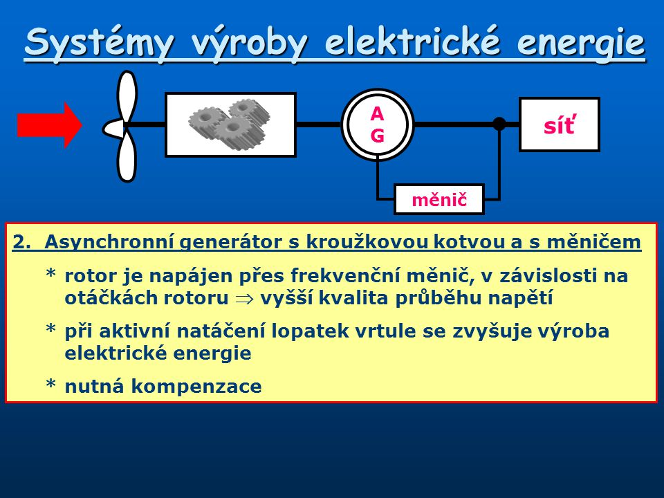 Systémy výroby elektrické energie síť AGAG měnič 2.Asynchronní generátor s kroužkovou kotvou a s měničem *rotor je napájen přes frekvenční měnič, v závislosti na otáčkách rotoru  vyšší kvalita průběhu napětí *při aktivní natáčení lopatek vrtule se zvyšuje výroba elektrické energie *nutná kompenzace