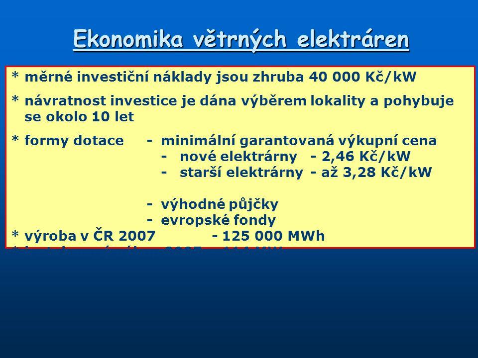 Ekonomika větrných elektráren *měrné investiční náklady jsou zhruba 40 000 Kč/kW *návratnost investice je dána výběrem lokality a pohybuje se okolo 10 let *formy dotace-minimální garantovaná výkupní cena -nové elektrárny- 2,46 Kč/kW -starší elektrárny- až 3,28 Kč/kW -výhodné půjčky -evropské fondy *výroba v ČR 2007-125 000 MWh *instalovaný výkon 2007-114 MW