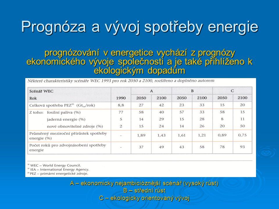 Prognóza a vývoj spotřeby energie prognózování v energetice vychází z prognózy ekonomického vývoje společnosti a je také přihlíženo k ekologickým dopa