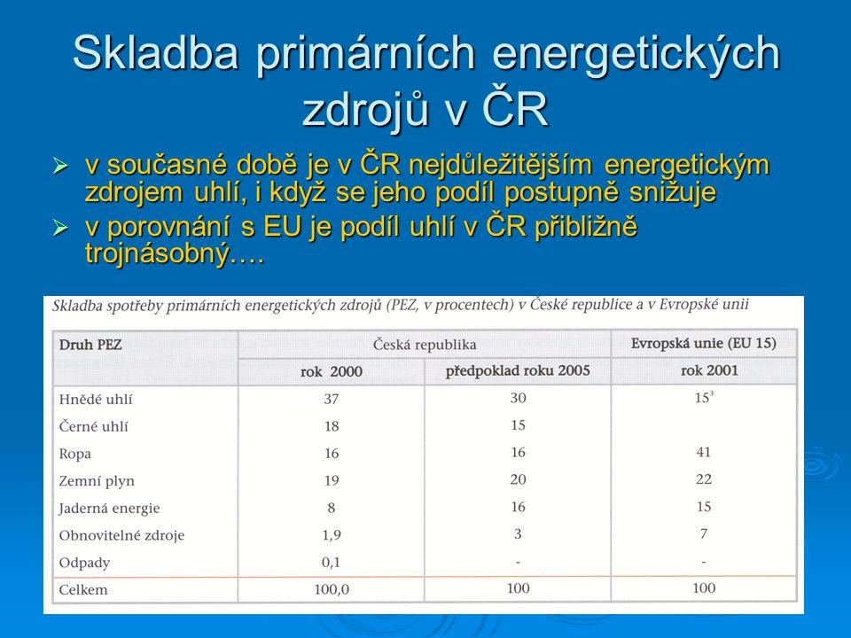 Skladba primárních energetických zdrojů v ČR  v současné době je v ČR nejdůležitějším energetickým zdrojem uhlí, i když se jeho podíl postupně snižuj
