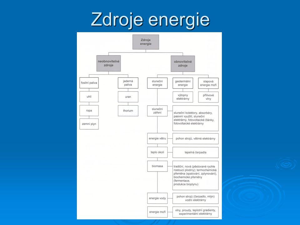 Spotřeba energie a její vývoj Obecně platí, že spotřeba energie ve všech jejích konečných uživatelských formách stoupá.
