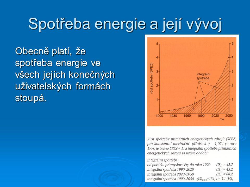 Spotřeba energie a její vývoj spotřeba primárních energetických zdrojů za období 1990 až 2020 by podle extrapolace současného trendu růstu spotřeby byla přibližně stejná jako spotřeba za celou dobu využívání primárních energetických zdrojů od počátku průmyslové éry až do roku 1990…