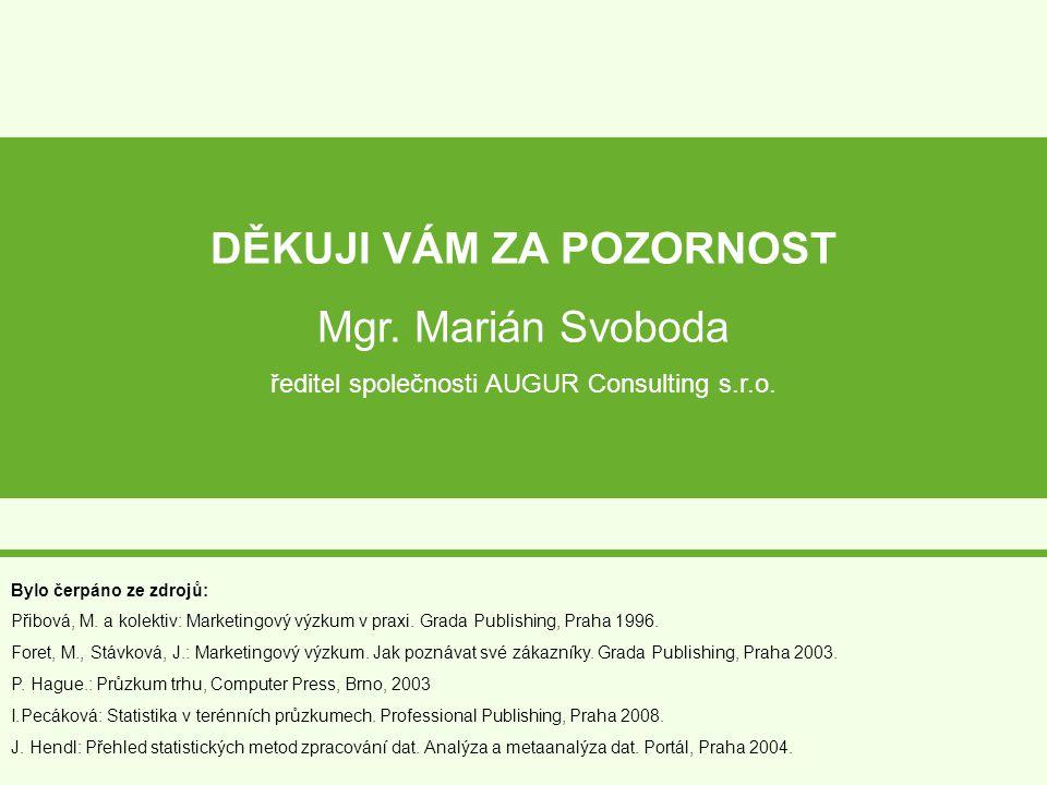 Bylo čerpáno ze zdrojů: Přibová, M. a kolektiv: Marketingový výzkum v praxi. Grada Publishing, Praha 1996. Foret, M., Stávková, J.: Marketingový výzku