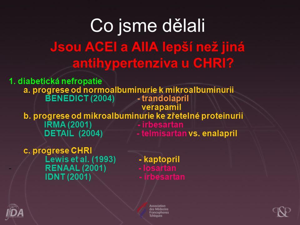 Co jsme dělali Jsou ACEI a AIIA lepší než jiná antihypertenziva u CHRI? 1. diabetická nefropatie a. progrese od normoalbuminurie k mikroalbuminurii -