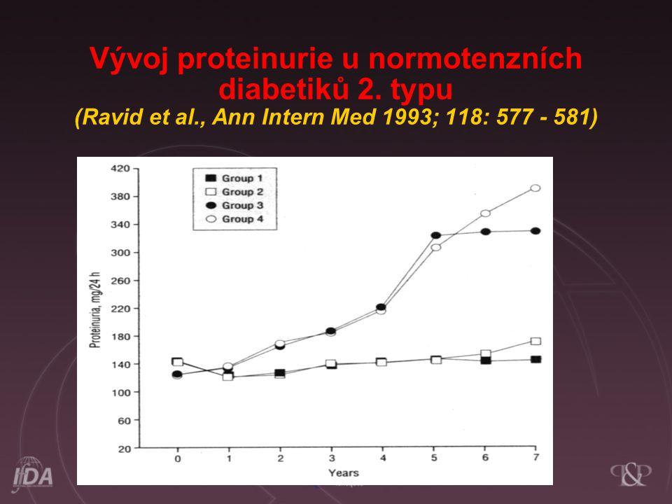 Vývoj proteinurie u normotenzních diabetiků 2. typu (Ravid et al., Ann Intern Med 1993; 118: 577 - 581)