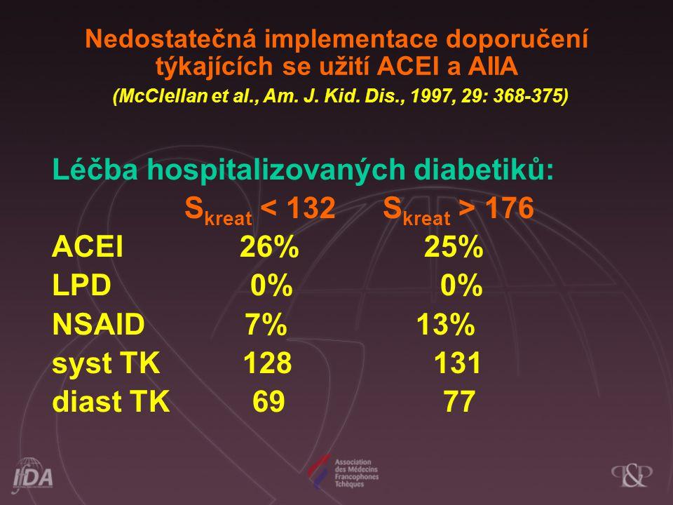Nedostatečná implementace doporučení týkajících se užití ACEI a AIIA (McClellan et al., Am. J. Kid. Dis., 1997, 29: 368-375) Léčba hospitalizovaných d