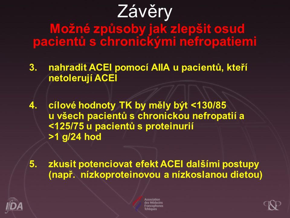 Závěry Možné způsoby jak zlepšit osud pacientů s chronickými nefropatiemi 3. nahradit ACEI pomocí AIIA u pacientů, kteří netolerují ACEI 4. cílové hod
