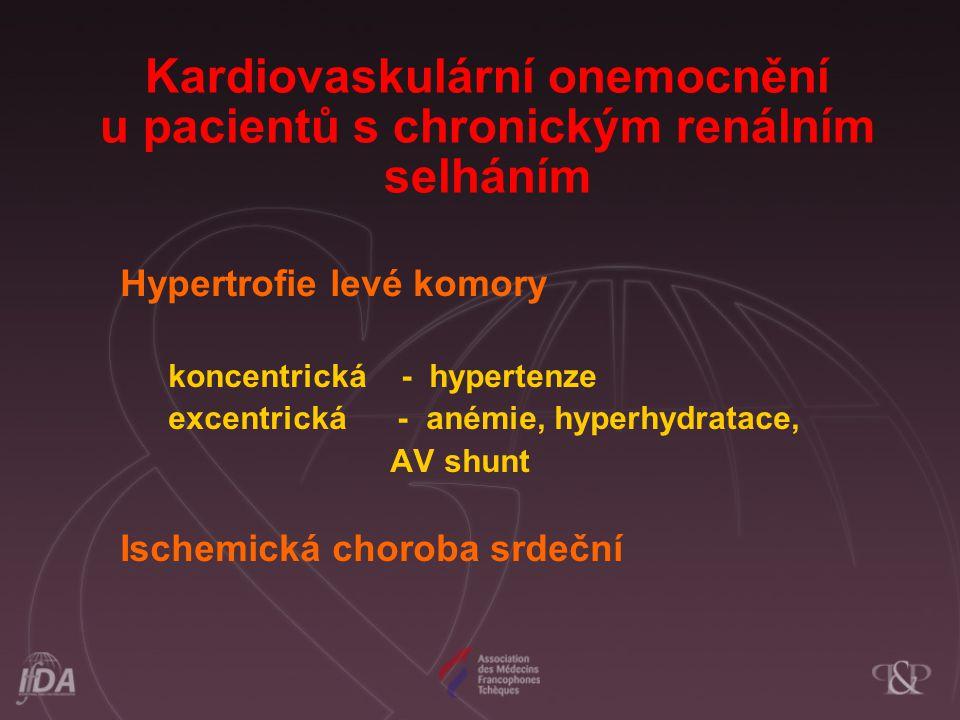 Kardiovaskulární onemocnění u pacientů s chronickým renálním selháním Hypertrofie levé komory koncentrická - hypertenze excentrická - anémie, hyperhyd