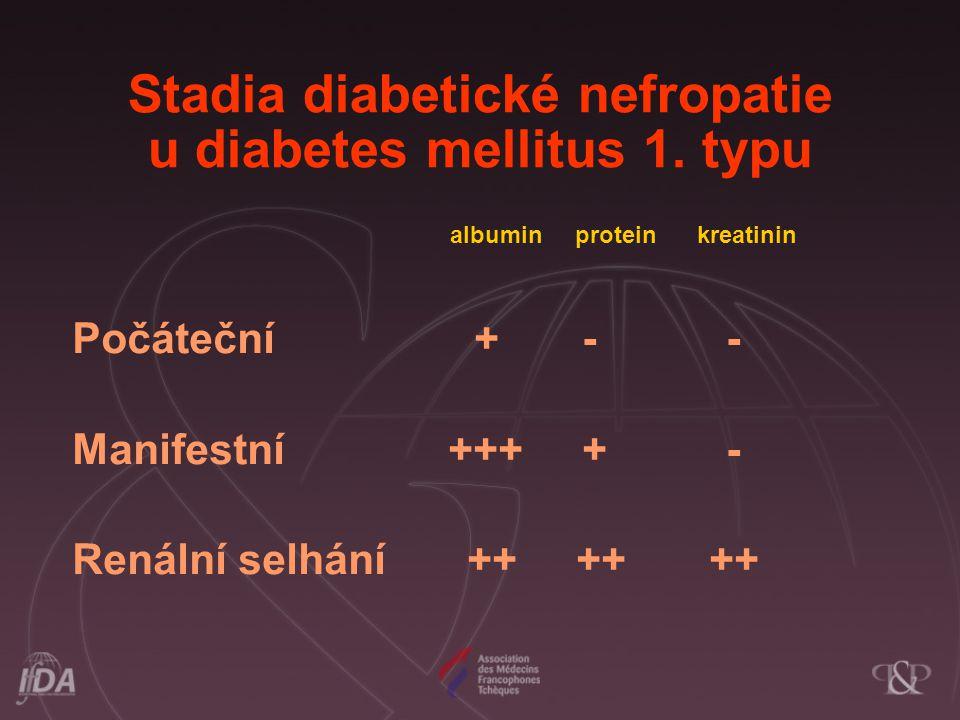 Stadia diabetické nefropatie u diabetes mellitus 1. typu albumin protein kreatinin Počáteční + - - Manifestní +++ + - Renální selhání ++ ++ ++