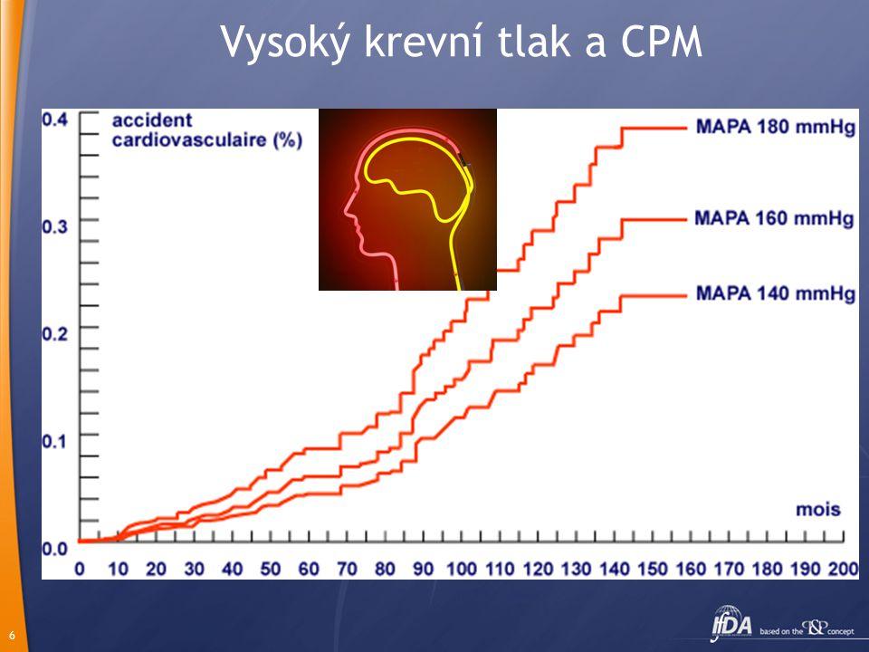 7 Koronární nemoc (ICHS) a krevní tlak MRFIT 1992 Franklin SS Circulation 2001;103:1245