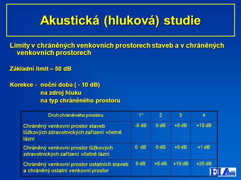 Akustická (hluková) studie Akustická (hluková) studie Limity v chráněných venkovních prostorech staveb a v chráněných venkovních prostorech Základní limit – 50 dB Korekce -noční doba ( - 10 dB) na zdroj hluku na typ chráněného prostoru Druh chráněného prostoru1*234 Chráněný venkovní prostor staveb lůžkových zdravotnických zařízení včetně lázní -5 dB0 dB+5 dB+15 dB Chráněný venkovní prostor lůžkových zdravotnických zařízení včetně lázní 0 dB +5 dB+1 dB Chráněný venkovní prostor ostatních staveb a chráněný ostatní venkovní prostor 0 dB+5 dB+10 dB+20 dB