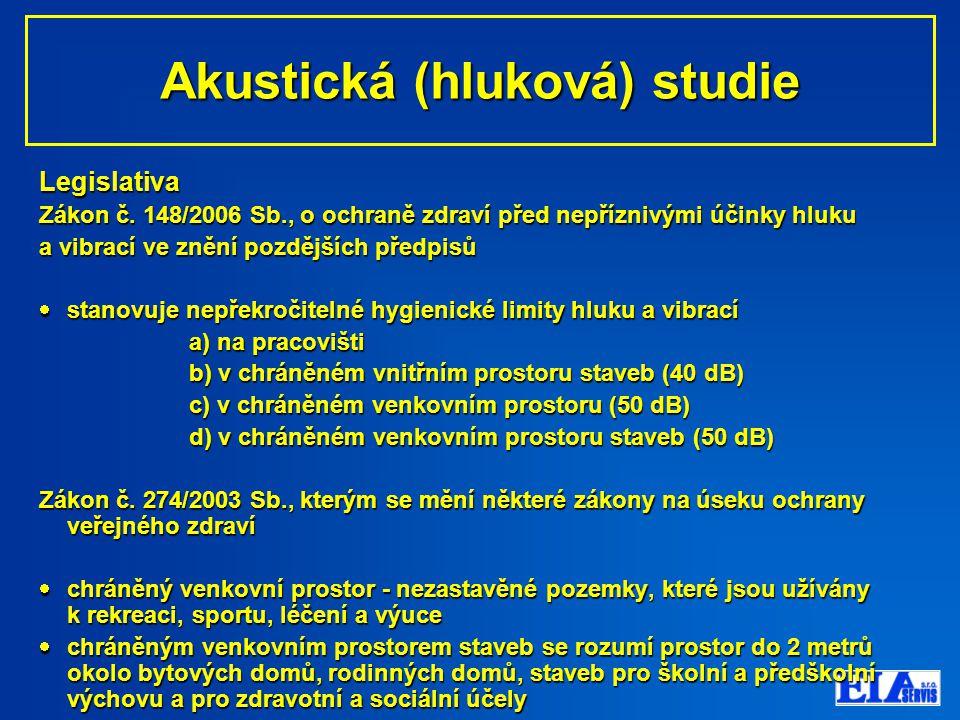 Akustická (hluková) studie Akustická (hluková) studie Legislativa Zákon č.