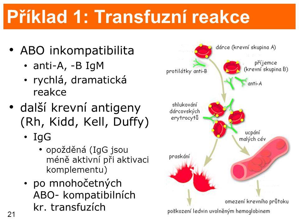 21 Příklad 1: Transfuzní reakce ABO inkompatibilita anti-A, -B IgM rychlá, dramatická reakce další krevní antigeny (Rh, Kidd, Kell, Duffy) IgG opožděn