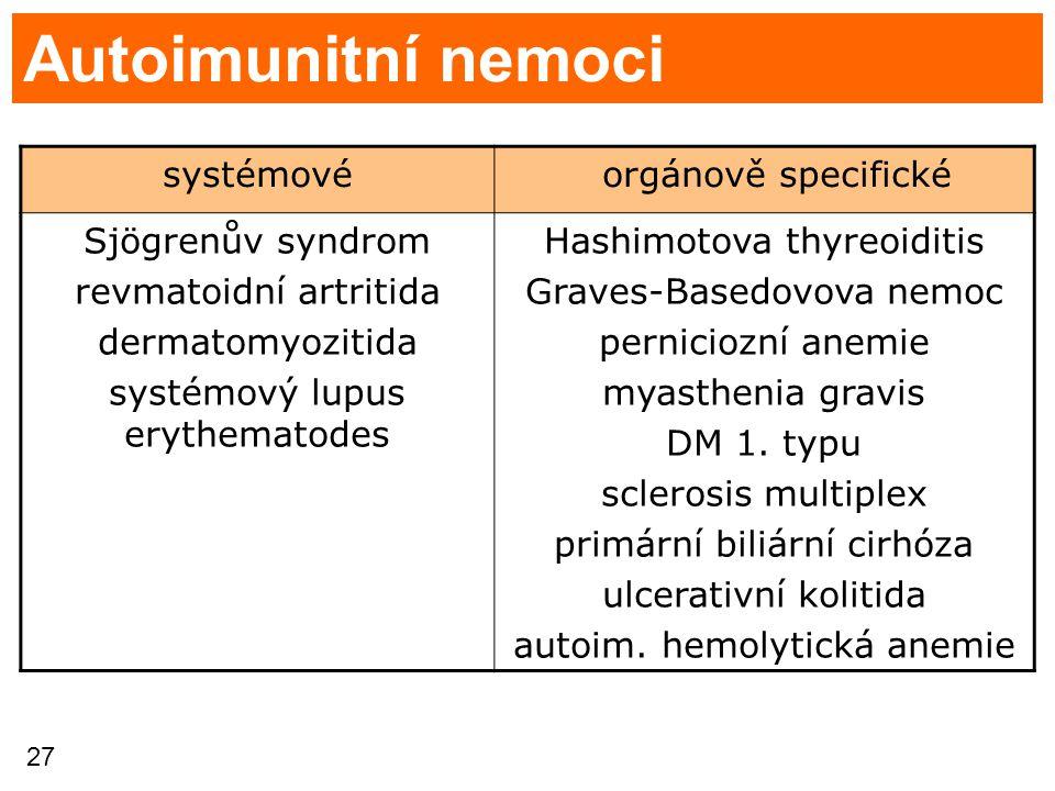 27 Autoimunitní nemoci systémové orgánově specifické Sjögrenův syndrom revmatoidní artritida dermatomyozitida systémový lupus erythematodes Hashimotov