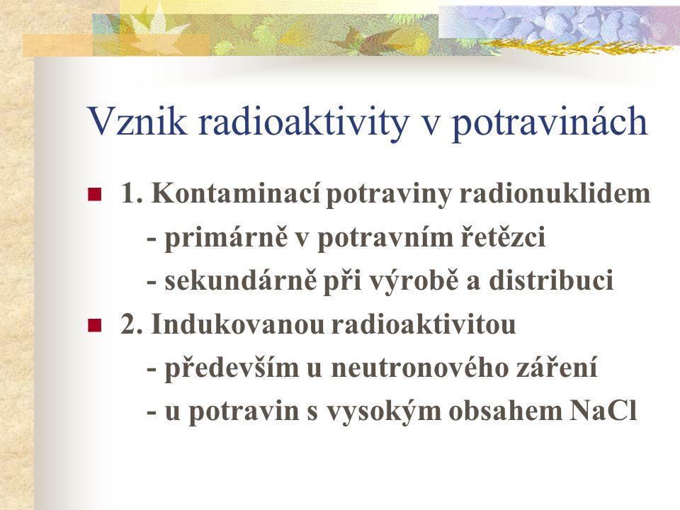 Vznik radioaktivity v potravinách 1. Kontaminací potraviny radionuklidem - primárně v potravním řetězci - sekundárně při výrobě a distribuci 2. Induko