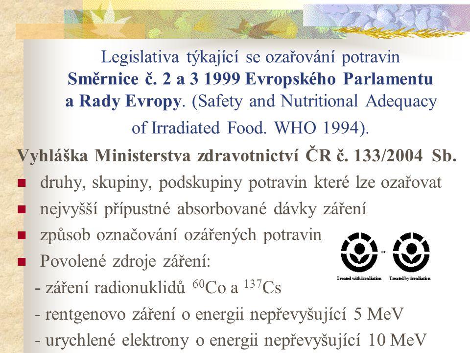 Legislativa týkající se ozařování potravin Směrnice č. 2 a 3 1999 Evropského Parlamentu a Rady Evropy. (Safety and Nutritional Adequacy of Irradiated