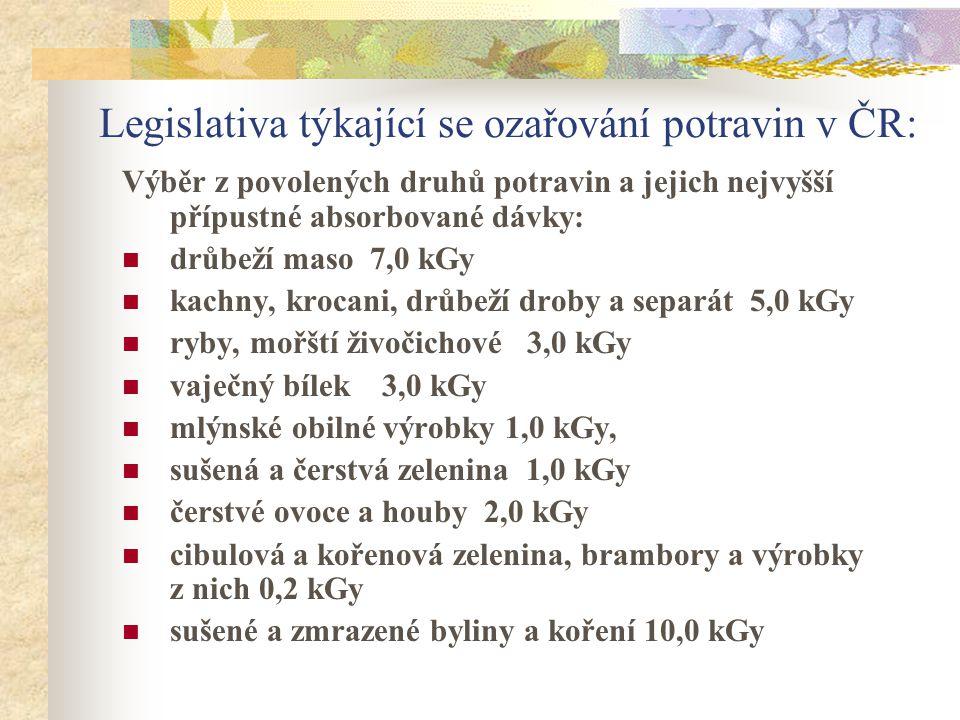 Legislativa týkající se ozařování potravin v ČR: Výběr z povolených druhů potravin a jejich nejvyšší přípustné absorbované dávky: drůbeží maso 7,0 kGy