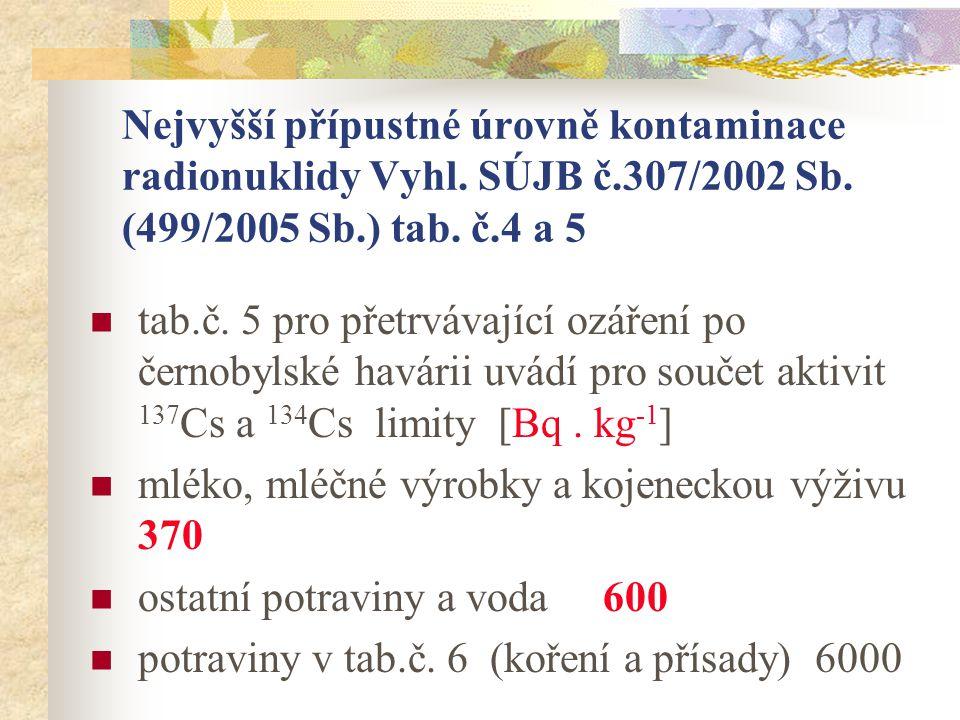 Závislost parametrů barvy hovězího masa na ozáření dávkami 1 kGy (při expozici 0,3 h), 2,5 kGy (při expozici 0,75 h) a 5 kGy (při expozici 1,5 h), (dávkový příkon 3,3 kGy.h -1, n = 22) PARAMETR BARVYL*a*b* 0 kGy měření č.