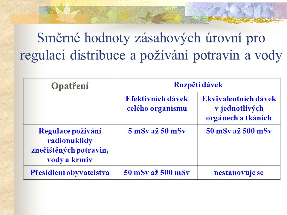 Tabulka č.4 přílohy č.