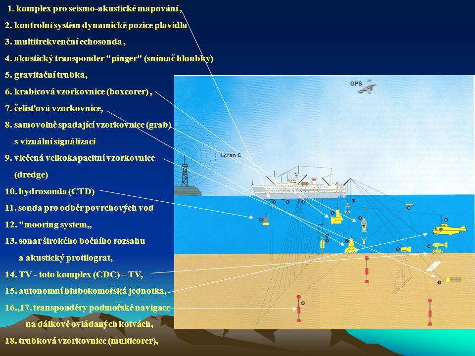 1. komplex pro seismo-akustické mapování, 2. kontrolní systém dynamické pozice plavidla 3. multitrekvenční echosonda, 4. akustický transponder