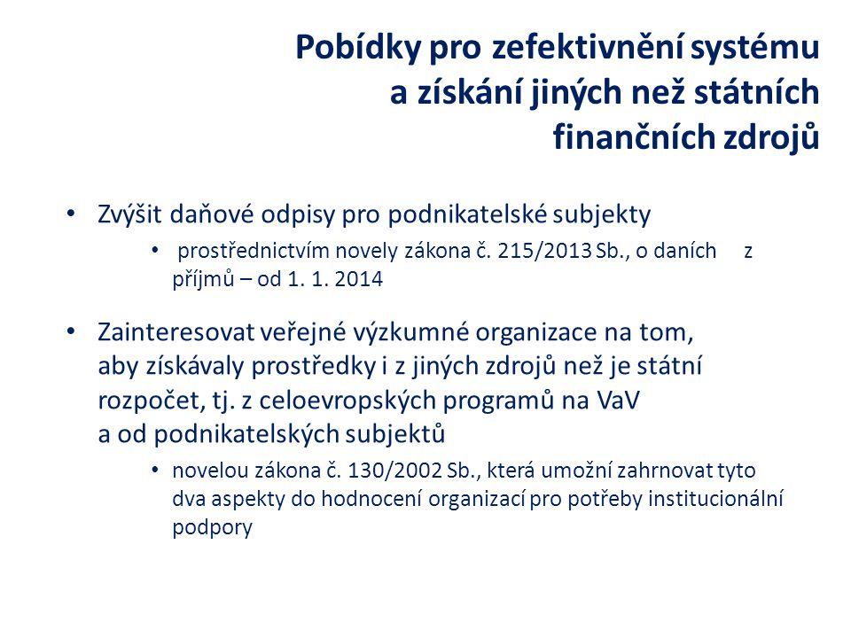 Pobídky pro zefektivnění systému a získání jiných než státních finančních zdrojů Zvýšit daňové odpisy pro podnikatelské subjekty prostřednictvím novely zákona č.
