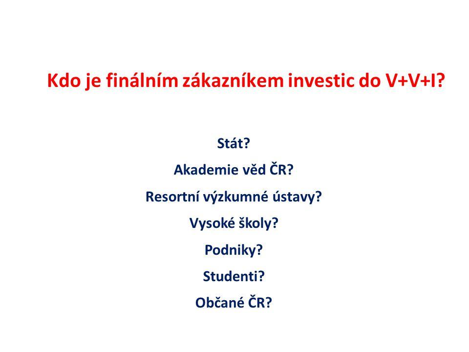 Stát. Akademie věd ČR. Resortní výzkumné ústavy.