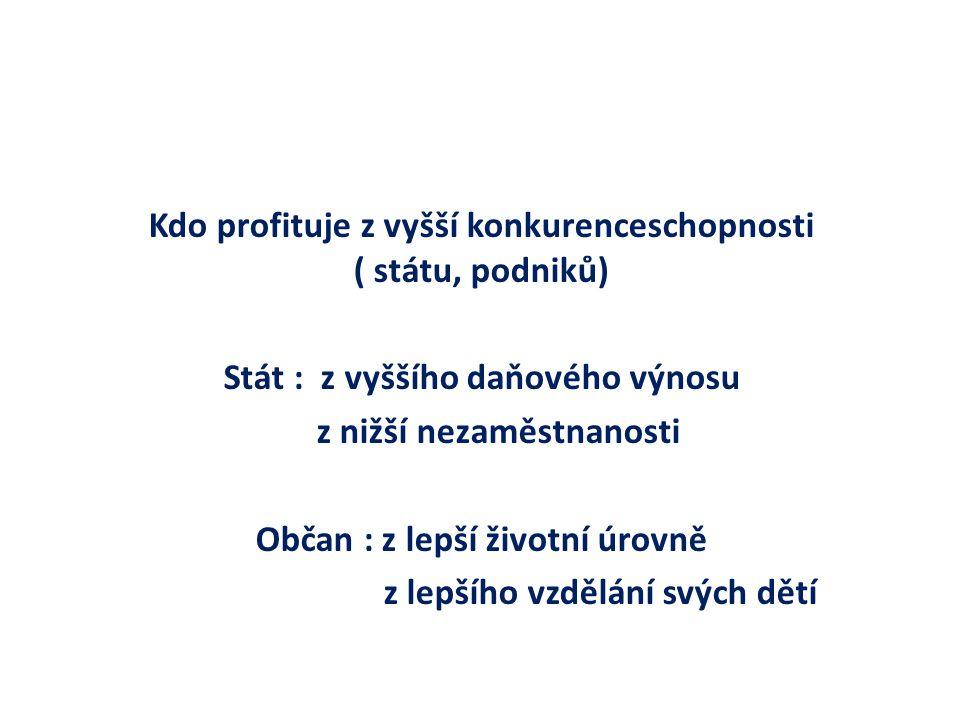 V letech 2014–2016 budou ukončeny závazky státního rozpočtu, které plynou ze smluv v rámci programů účelové podpory v kapitole TA ČR, MPO, MV, MO, MK, MZd, MZe.