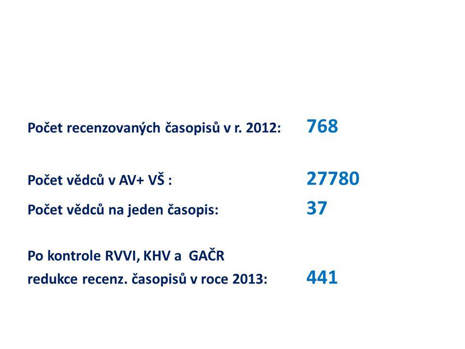 Počet recenzovaných časopisů v r. 2012: 768 Počet vědců v AV+ VŠ : 27780 Počet vědců na jeden časopis: 37 Po kontrole RVVI, KHV a GAČR redukce recenz.