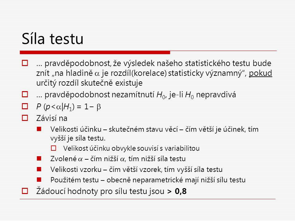 """Síla testu  … pravděpodobnost, že výsledek našeho statistického testu bude znít """"na hladině  je rozdíl(korelace) statisticky významný"""", pokud určitý"""
